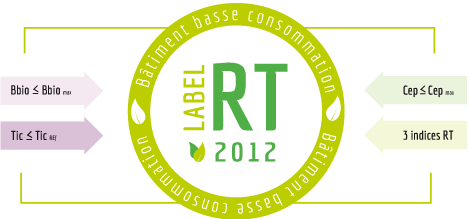 label-rt2012