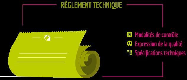 reg-technique
